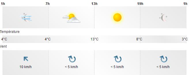 denguin bmx météo prévisionnelle samedi 17 décembre 2016